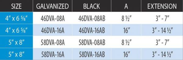 "DuraVent 46DVA-16A Galvanized 4"" Inner Diameter 2"