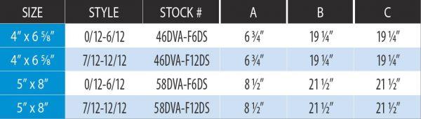 """DuraVent 46DVA-F6DS Galvanized 4"""" X 6-5/8"""" Directvent Pro Direct Vent Pipe 1"""