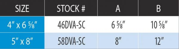"DuraVent 46DVA-SC Galvanized 4"" Inner Diameter Directvent Pro Direct Vent Pipe 2"
