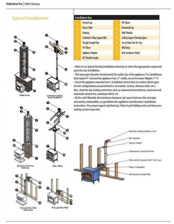 """DuraVent 4PVP-E45 Stainless Steel 4"""" Inner Diameter 3"""