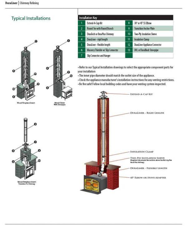 "DuraVent 6DLR-60F Aluminized Steel 6"" Inner Diameter 2"