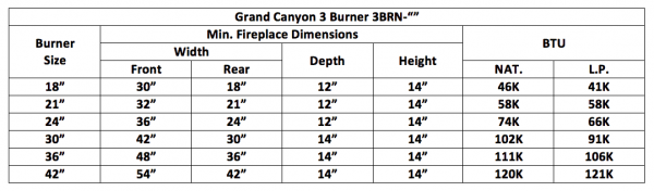 "Fireplace Burner Grand Canyon 3 Burner See Through 36"" FCP3BRN-ST36 - 1"