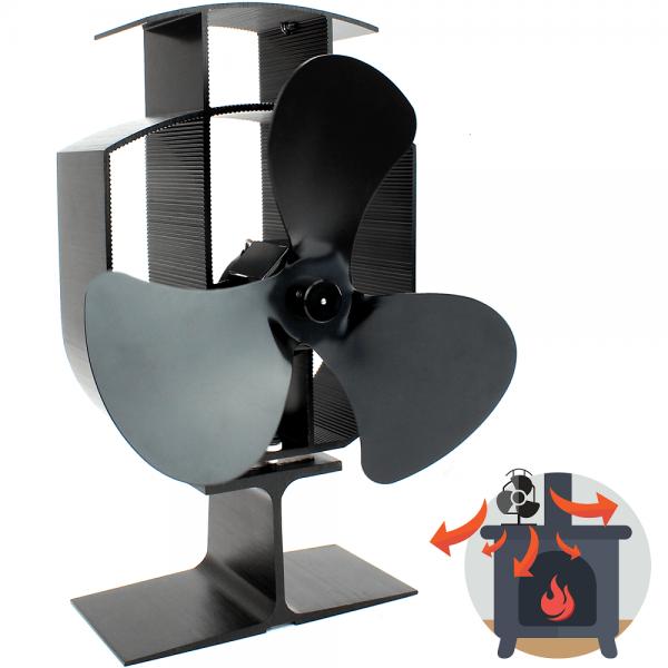 Heat Powered Stove Fan 3 Blade
