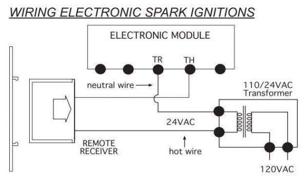 Skytech 9800323 SKY-3002 Fireplace Remote Control with Timer/Thermostat 7